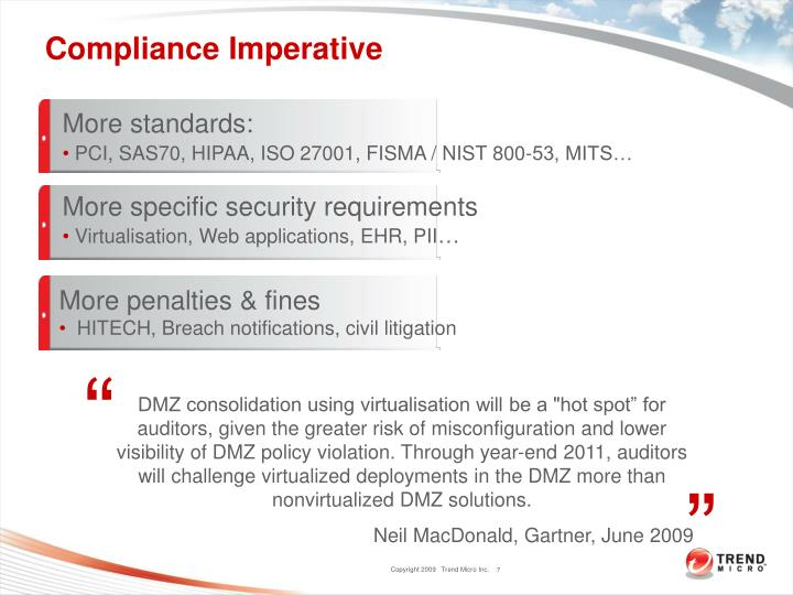 Compliance Imperative