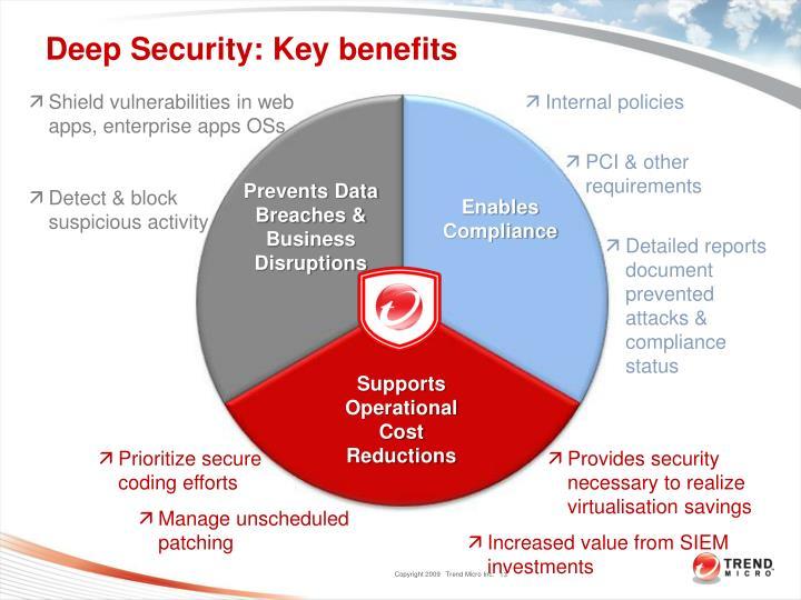 Deep Security: Key benefits
