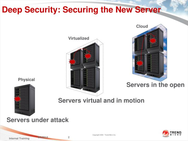 Deep Security: Securing the New Server
