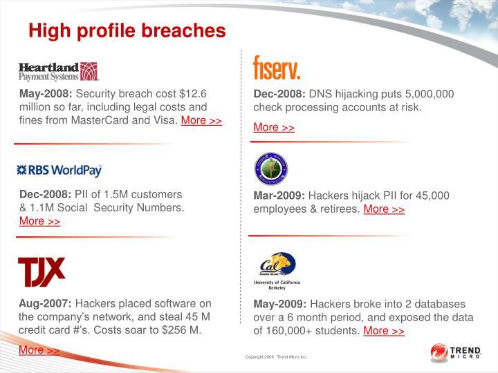 High profile breaches