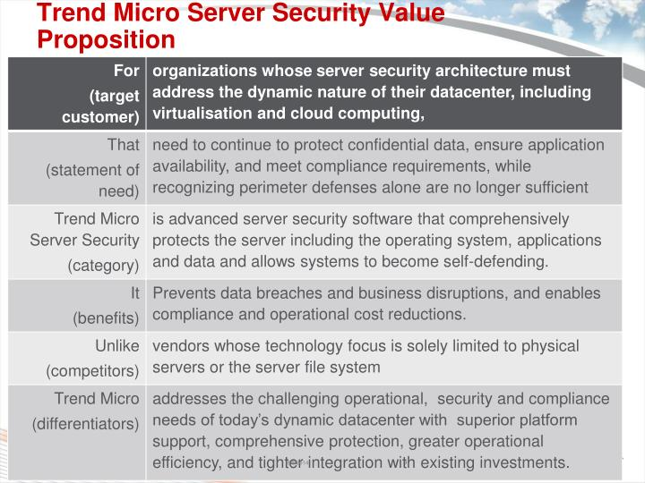 Trend Micro Server Security Value Proposition