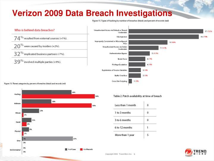 Verizon 2009 Data Breach Investigations