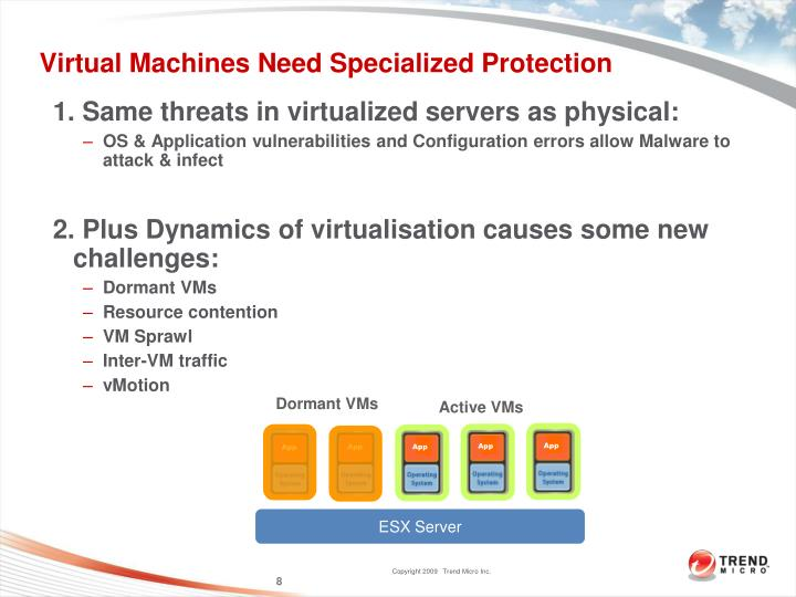 Virtual Machines Need Specialized Protection