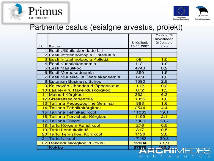 Partnerite osalus (esialgne arvestus, projekt)