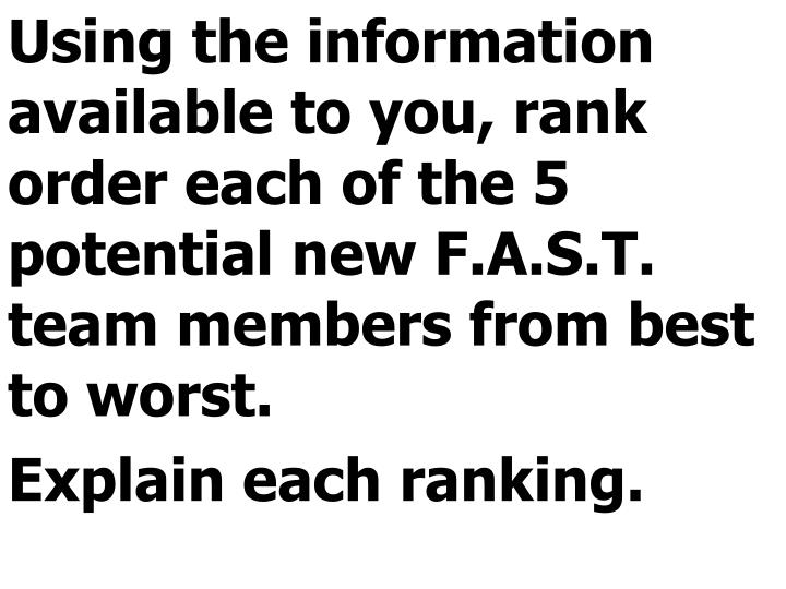 Using the information available to you, rank order each of the 5 potential new