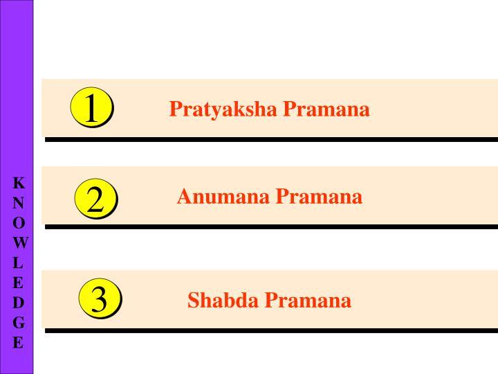 Pratyaksha Pramana