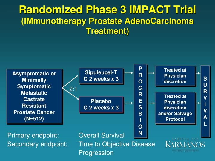 Randomized Phase 3 IMPACT Trial