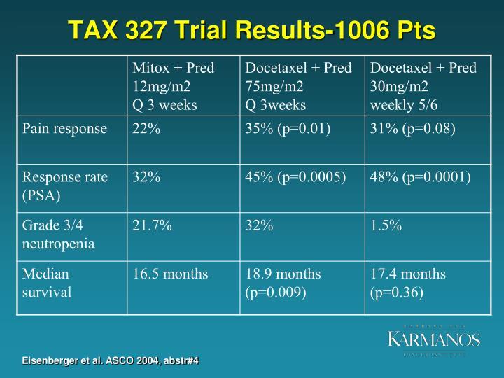 TAX 327 Trial Results-1006 Pts