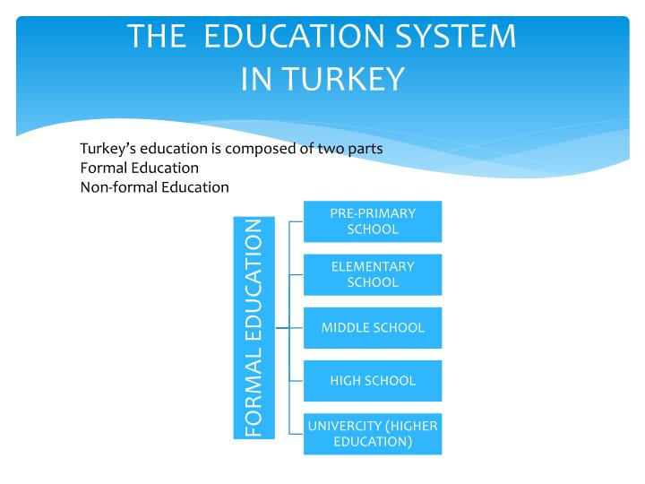 The education system in turkey