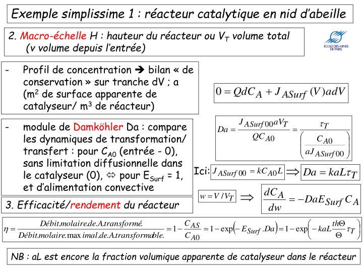 Exemple simplissime 1 : réacteur catalytique en nid d'abeille