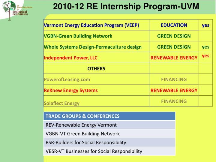 2010-12 RE Internship Program-UVM
