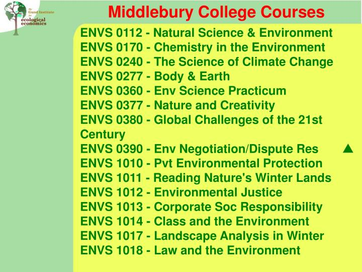 Middlebury College Courses