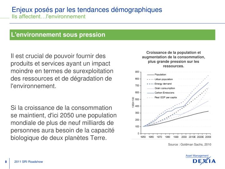 Croissance de la population et augmentation de la consommation, plus grande pression sur les ressources.