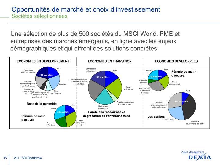 Opportunités de marché et choix d'investissement