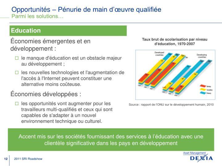 Opportunités – Pénurie de main d'œuvre qualifiée