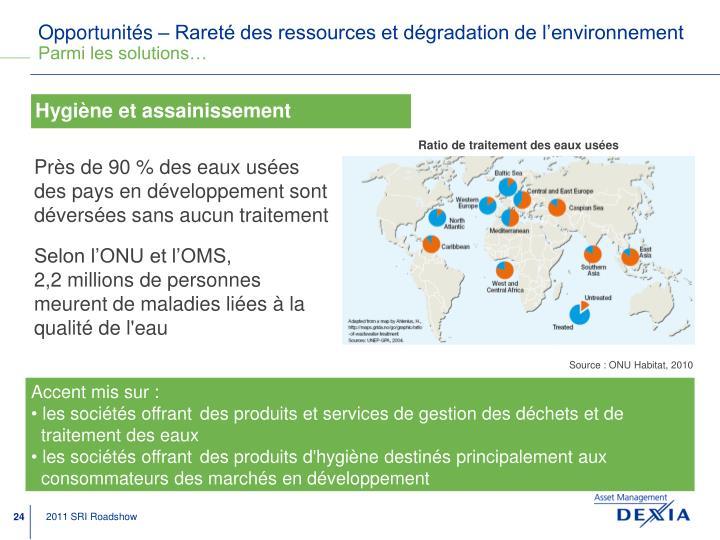 Opportunités – Rareté des ressources et dégradation de l'environnement