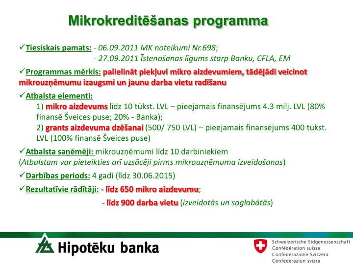 Mikrokreditēšanas programma