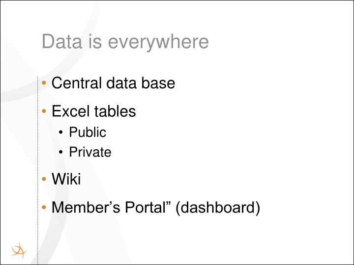 Data is everywhere