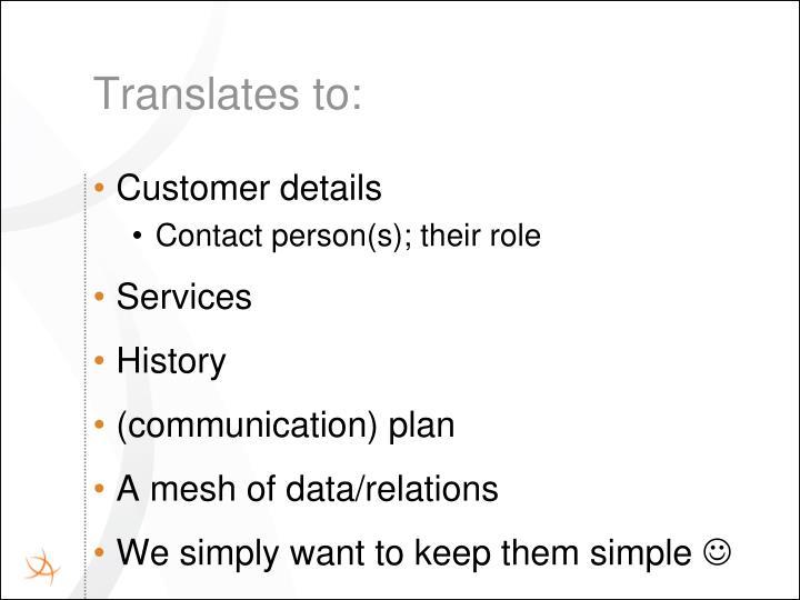 Translates to: