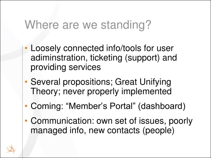 Where are we standing?