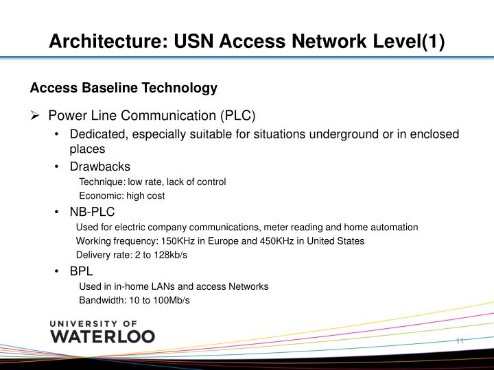 Architecture: USN Access Network Level(1)