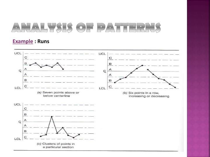 ANALYSIS OF PATTERNS