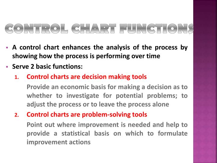 CONTROL CHART FUNCTIONS