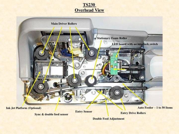 TS230
