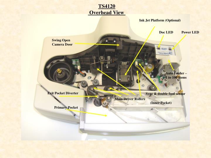 TS4120