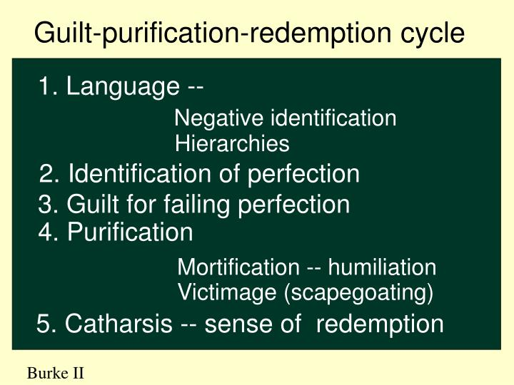 Guilt-purification-redemption cycle