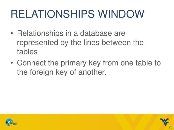 Relationships window