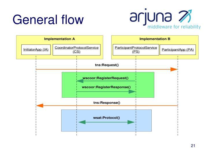 General flow