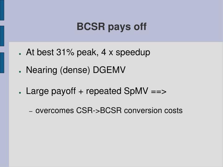 BCSR pays off