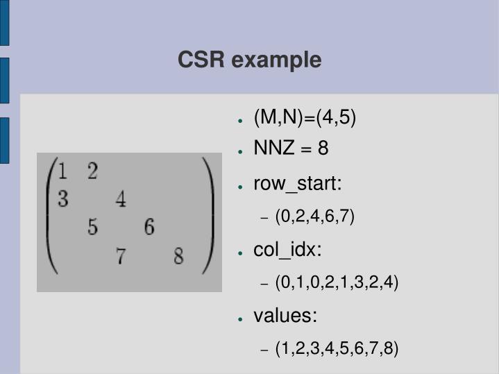 CSR example