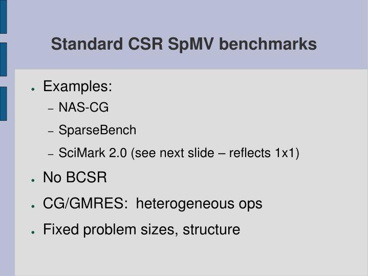 Standard CSR SpMV benchmarks
