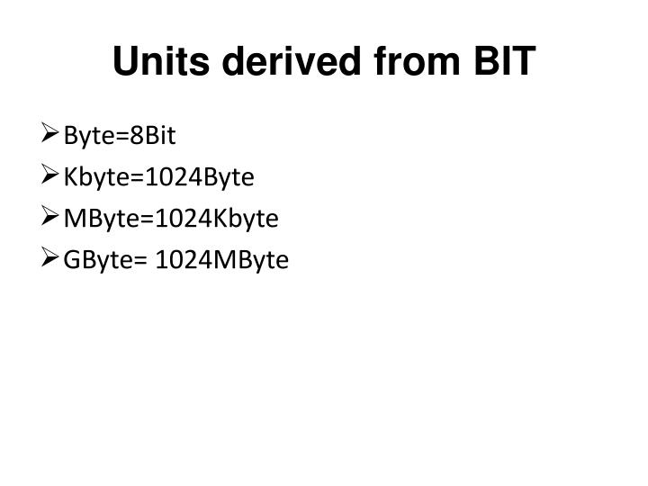 Units derived from