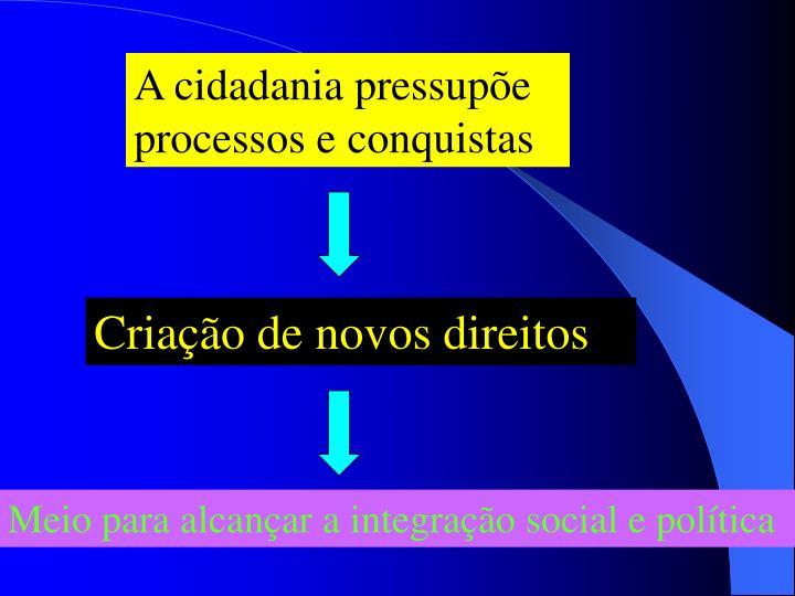 A cidadania pressupõe processos e conquistas