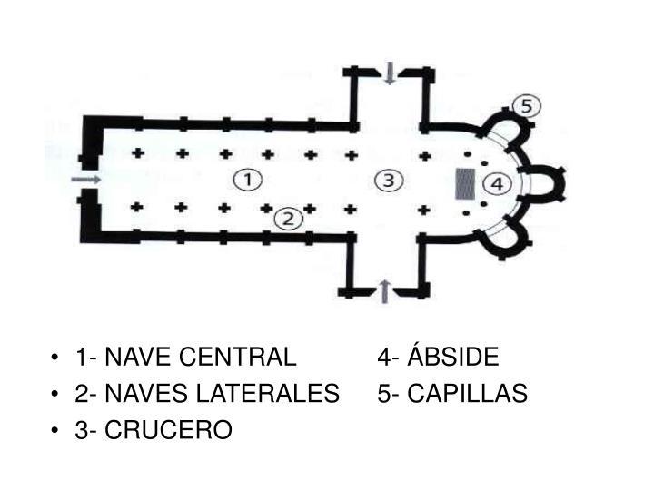 1- NAVE CENTRAL4- ÁBSIDE