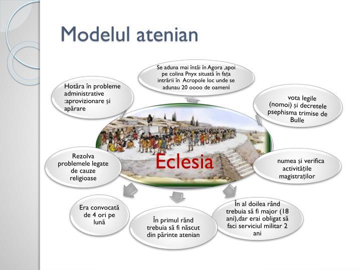 Modelul atenian