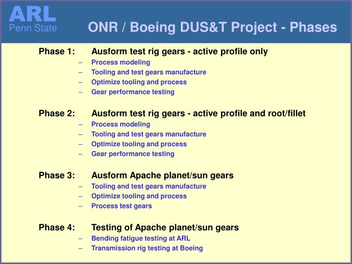 Phase 1:Ausform test rig gears - active profile only