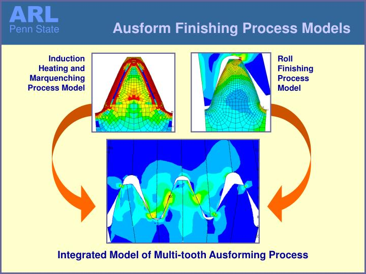 Ausform Finishing Process Models