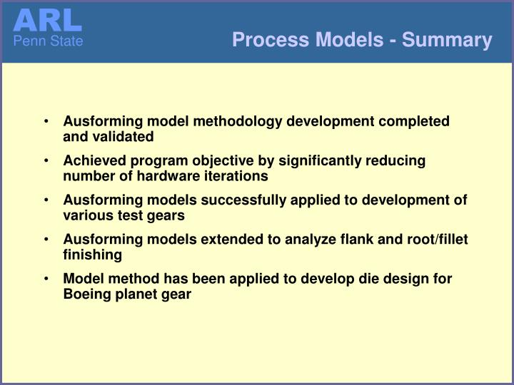 Ausforming model methodology development completed and validated