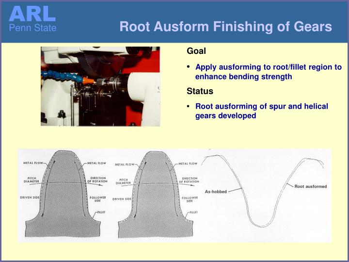 Root Ausform Finishing of Gears