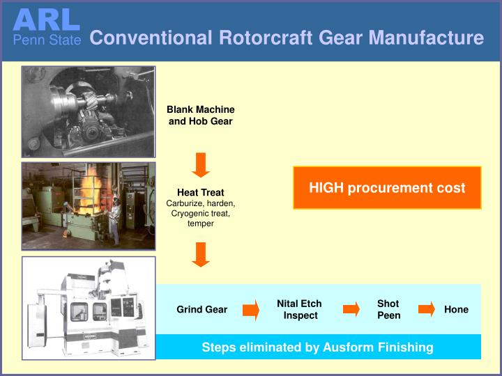 Conventional Rotorcraft Gear Manufacture