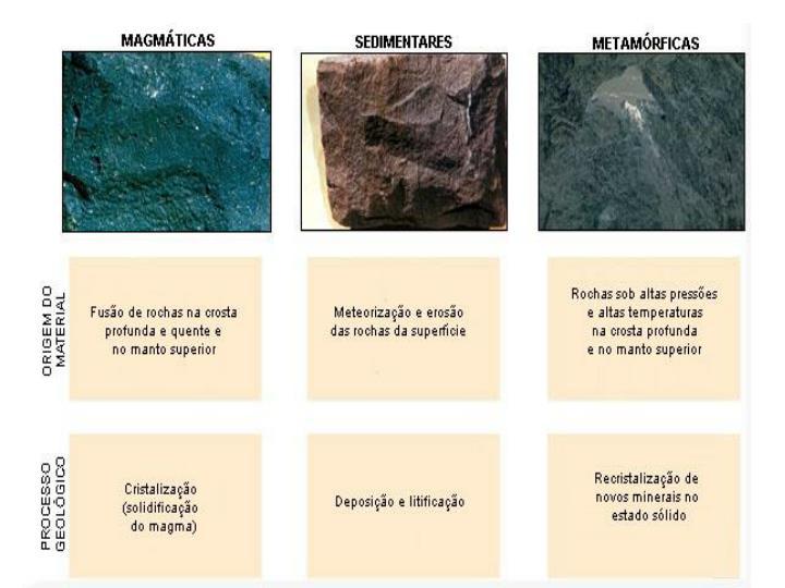 Magmáticas