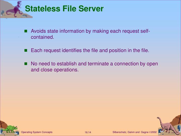 Stateless File Server