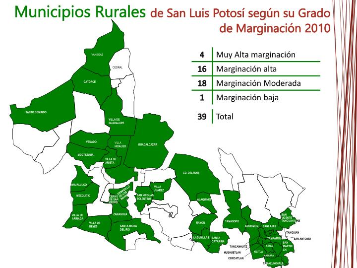 Municipios Rurales