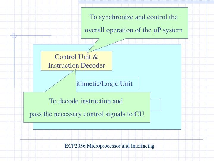 ECP2036 Microprocessor and Interfacing