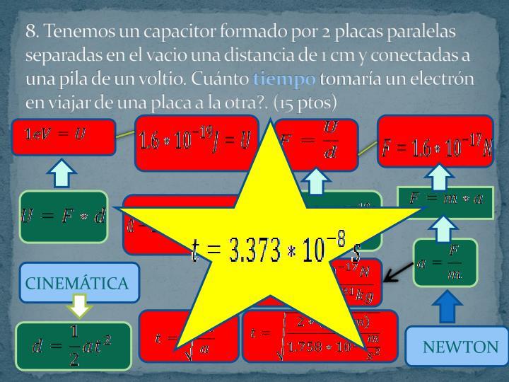 8. Tenemos un capacitor formado por 2 placas paralelas separadas en el vacio una distancia de 1 cm y conectadas a una pila de un voltio. Cuánto