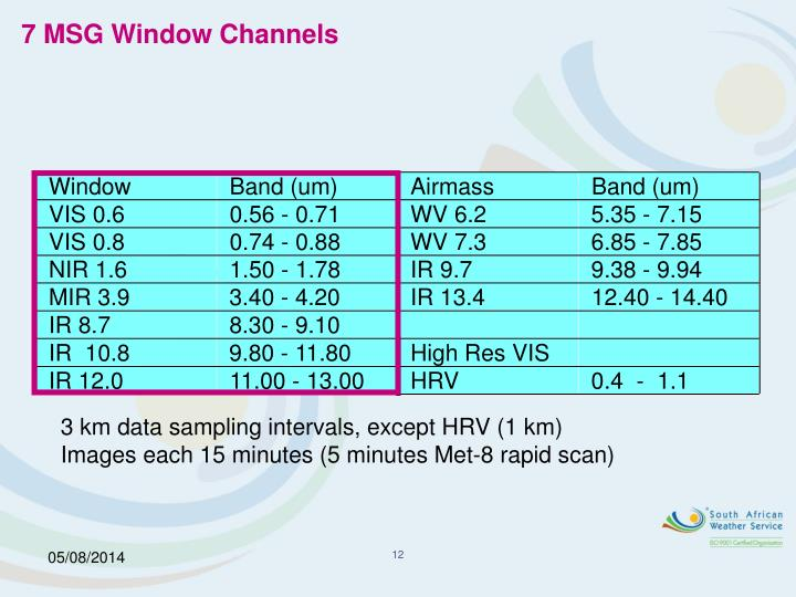 7 MSG Window Channels